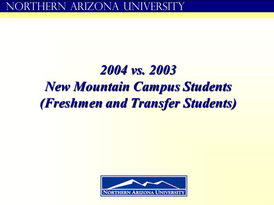 Northern Arizona University 2004 vs.