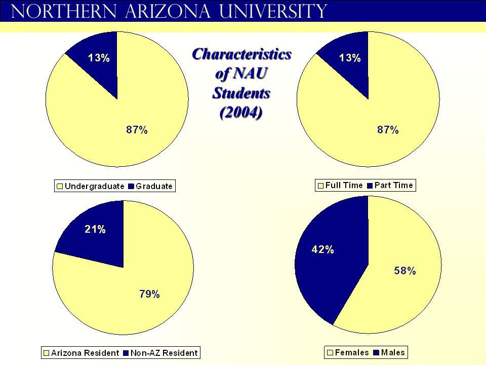 Northern Arizona University Characteristics of NAU Students (2004)