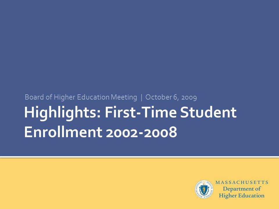 Fall 2008 First-Time Student Program Enrollment Top Program Enrollments of Fall 2008 First-Time Students at UMass