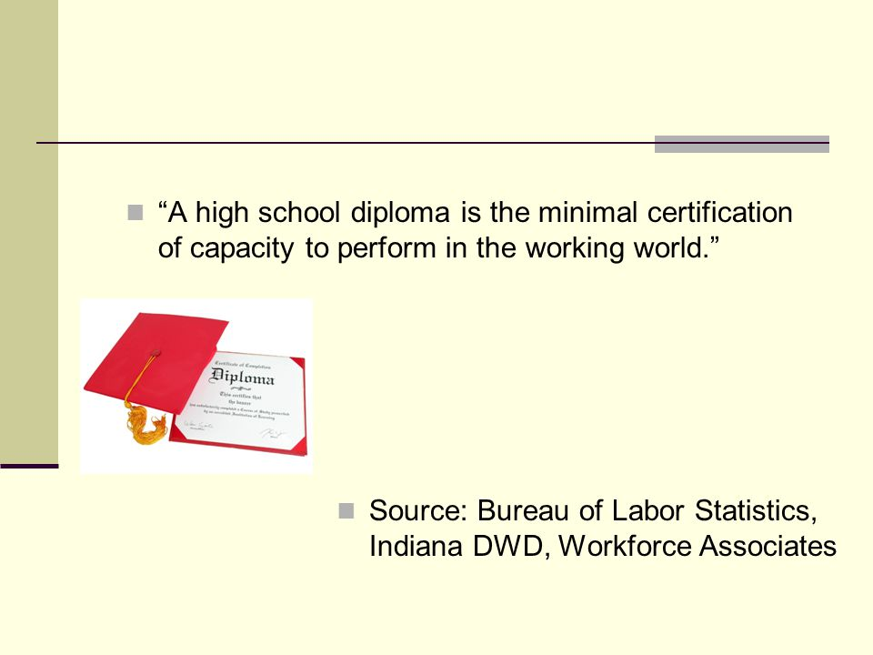 A high school diploma is the minimal certification of capacity to perform in the working world. Source: Bureau of Labor Statistics, Indiana DWD, Workforce Associates
