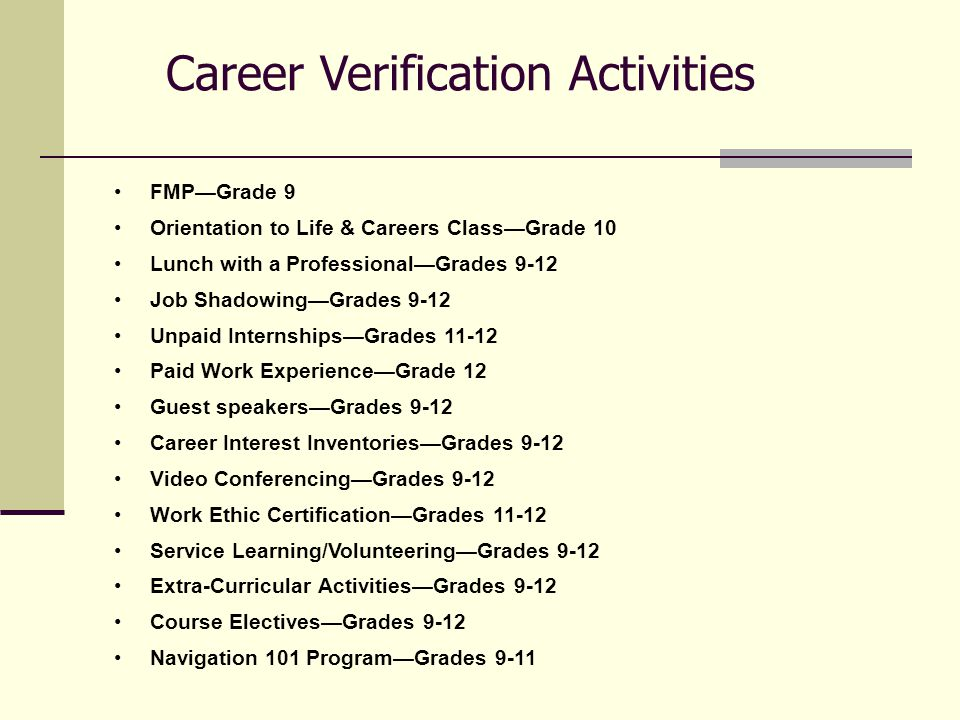 Career Verification Activities FMP—Grade 9 Orientation to Life & Careers Class—Grade 10 Lunch with a Professional—Grades 9-12 Job Shadowing—Grades 9-12 Unpaid Internships—Grades 11-12 Paid Work Experience—Grade 12 Guest speakers—Grades 9-12 Career Interest Inventories—Grades 9-12 Video Conferencing—Grades 9-12 Work Ethic Certification—Grades 11-12 Service Learning/Volunteering—Grades 9-12 Extra-Curricular Activities—Grades 9-12 Course Electives—Grades 9-12 Navigation 101 Program—Grades 9-11