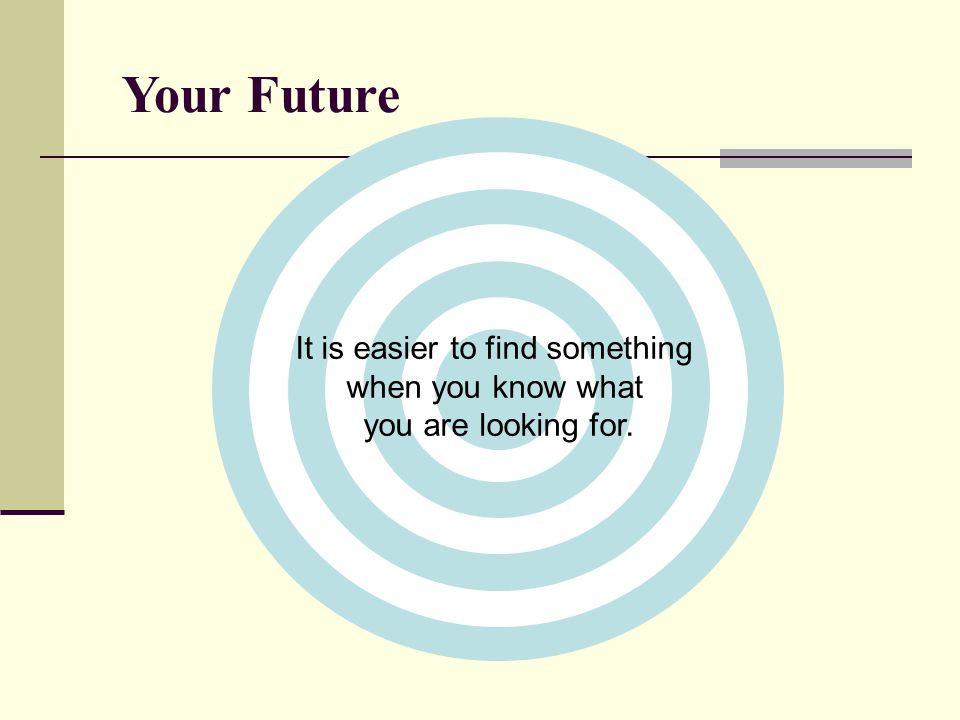 Your Future It is easier to find something when you know what you are looking for.
