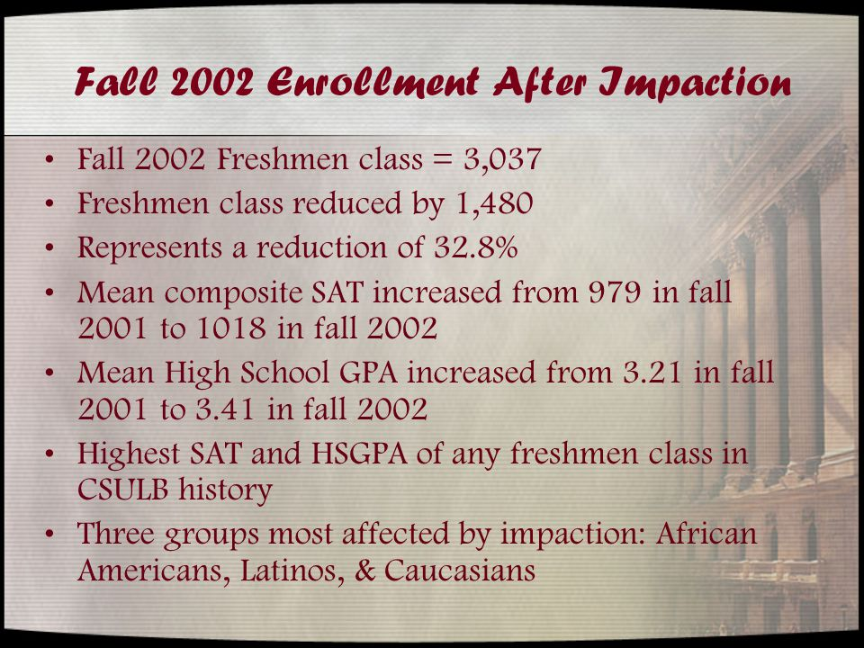 Fall 2002 Enrollment After Impaction Fall 2002 Freshmen class = 3,037 Freshmen class reduced by 1,480 Represents a reduction of 32.8% Mean composite SAT increased from 979 in fall 2001 to 1018 in fall 2002 Mean High School GPA increased from 3.21 in fall 2001 to 3.41 in fall 2002 Highest SAT and HSGPA of any freshmen class in CSULB history Three groups most affected by impaction: African Americans, Latinos, & Caucasians