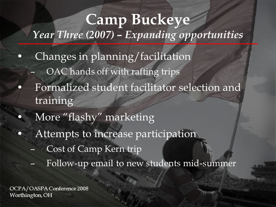 Camp Buckeye Year Three (2007) – Expanding opportunities Changes in planning/facilitation –OAC hands off with rafting trips Formalized student facilitator selection and training More flashy marketing Attempts to increase participation –Cost of Camp Kern trip –Follow-up email to new students mid-summer OCPA/OASPA Conference 2008 Worthington, OH