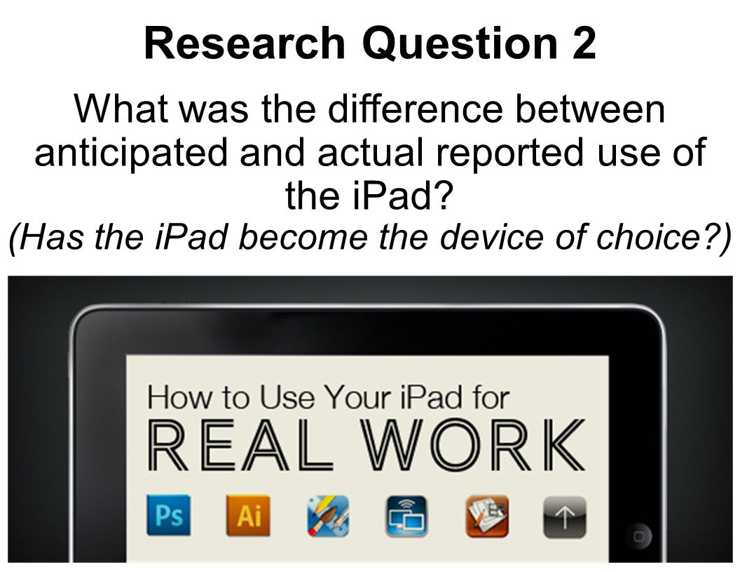 What was the difference between anticipated and actual reported use of the iPad? (Has the iPad become the device of choice?) Research Question 2