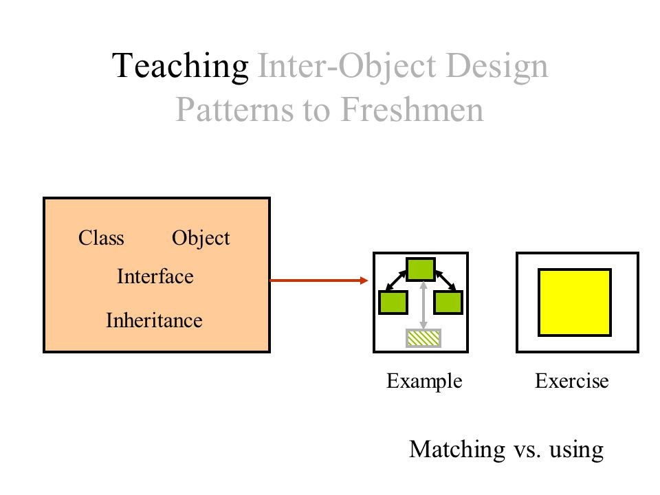 Teaching Inter-Object Design Patterns to Freshmen Exercise Matching vs.