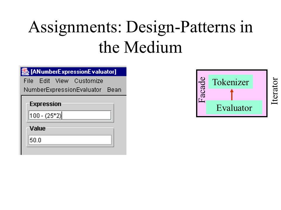 Assignments: Design-Patterns in the Medium Facade Tokenizer Evaluator Iterator