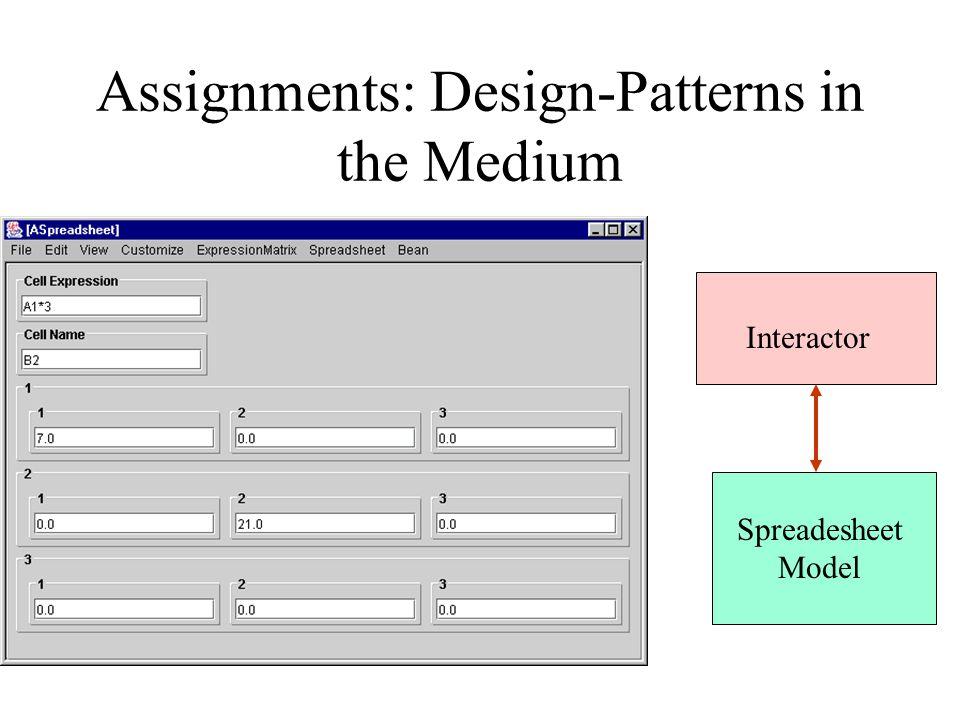 Assignments: Design-Patterns in the Medium Spreadesheet Model Interactor