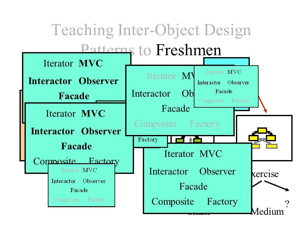 Teaching Inter-Object Design Patterns to Freshmen ExampleExercise .
