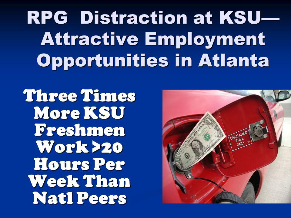 RPG Distraction at KSU— Attractive Employment Opportunities in Atlanta Three Times More KSU Freshmen Work >20 Hours Per Week Than Natl Peers Three Times More KSU Freshmen Work >20 Hours Per Week Than Natl Peers