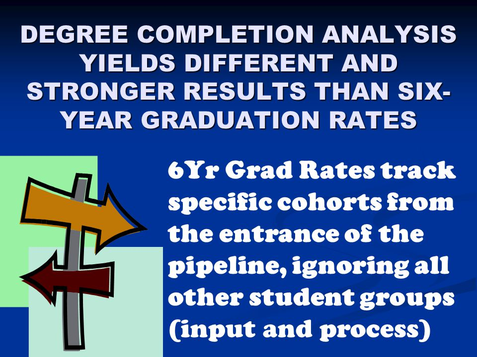 DEGREE COMPLETION ANALYSIS YIELDS DIFFERENT AND STRONGER RESULTS THAN SIX- YEAR GRADUATION RATES 6Yr Grad Rates track specific cohorts from the entrance of the pipeline, ignoring all other student groups (input and process)