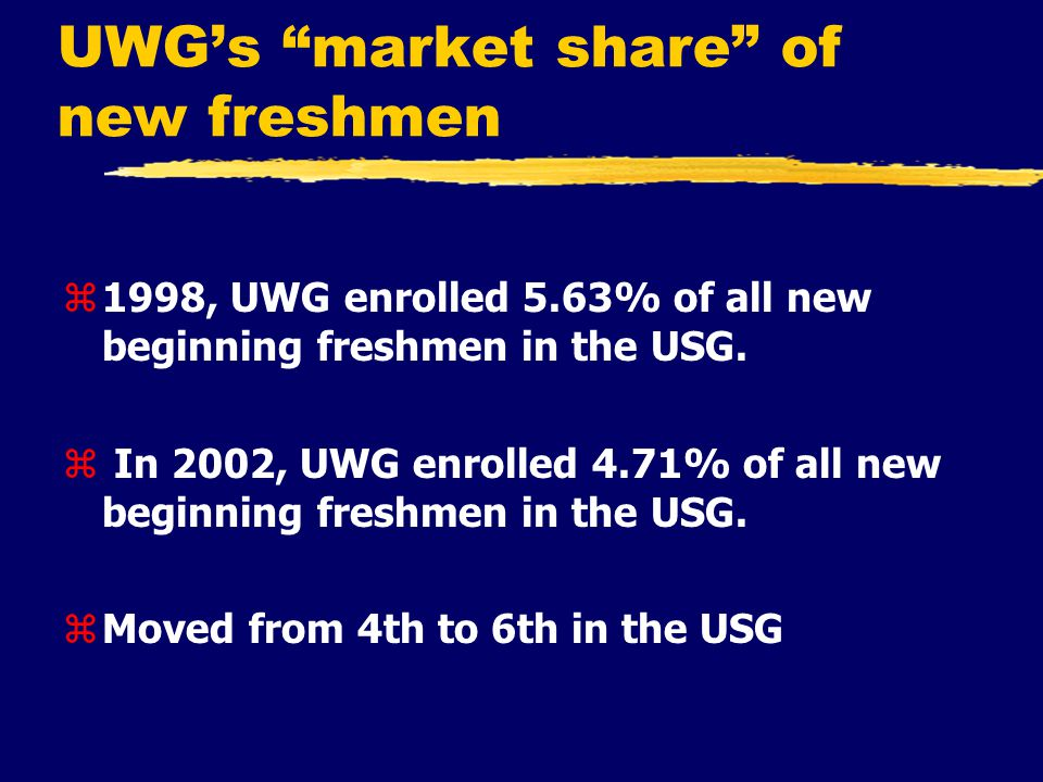 UWG's market share of new freshmen z1998, UWG enrolled 5.63% of all new beginning freshmen in the USG.