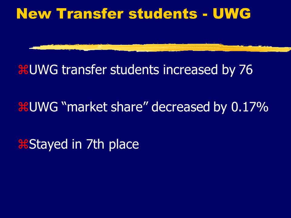 New Transfer students - UWG zUWG transfer students increased by 76 zUWG market share decreased by 0.17% zStayed in 7th place