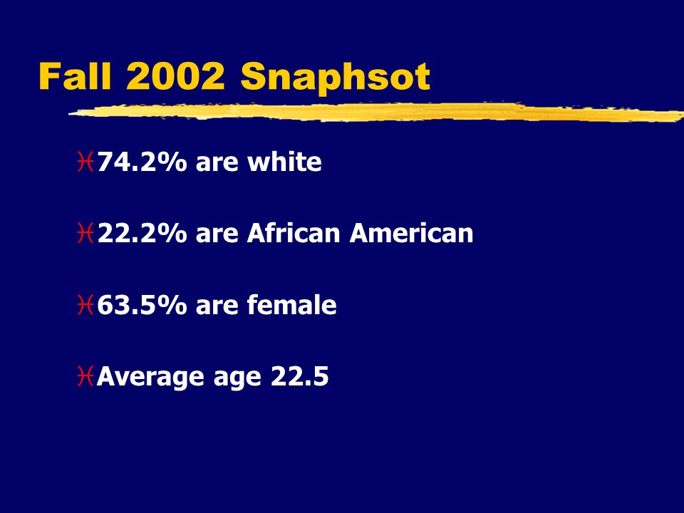 Fall 2002 Snaphsot i74.2% are white i22.2% are African American i63.5% are female iAverage age 22.5