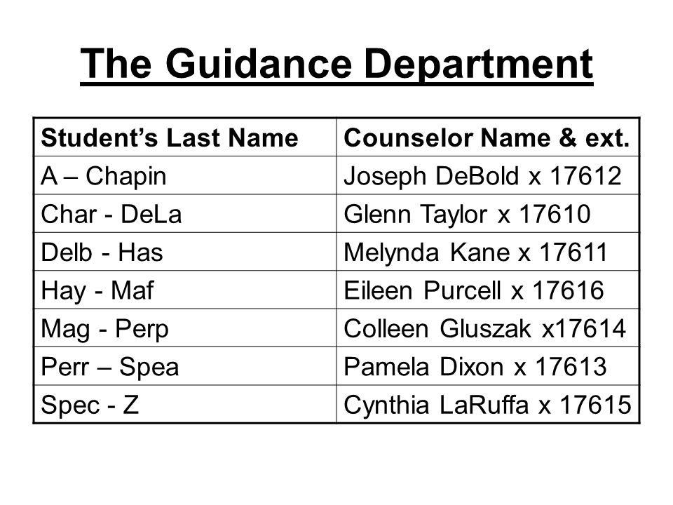The Guidance Department Student's Last NameCounselor Name & ext.