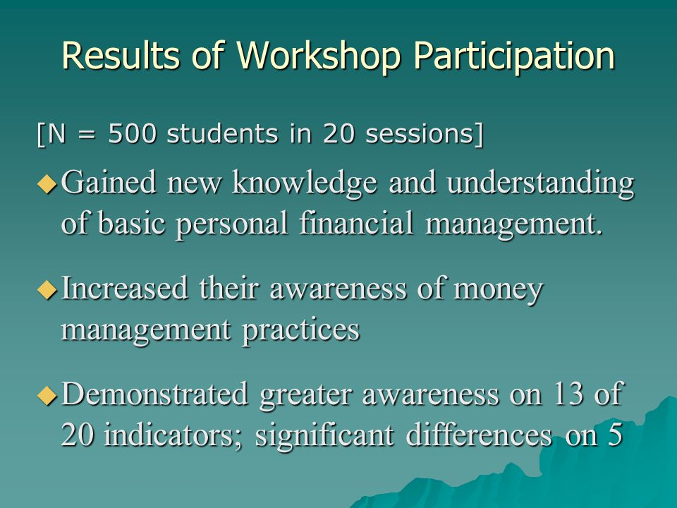 Results of Workshop Participation [N = 500 students in 20 sessions]  Gained new knowledge and understanding of basic personal financial management.