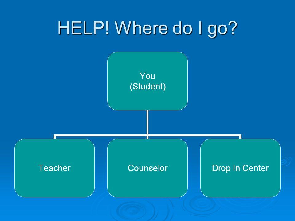 HELP! Where do I go? You (Student) TeacherCounselor Drop In Center