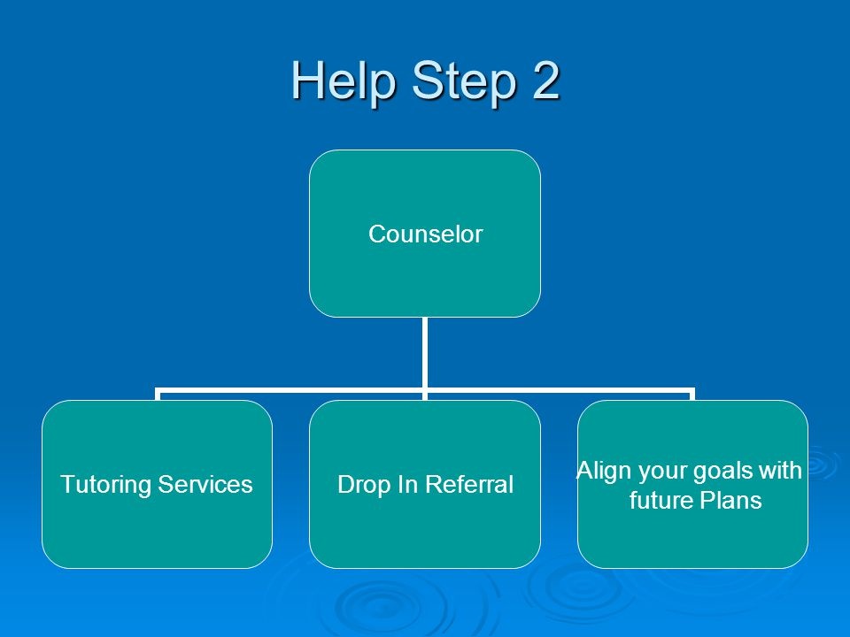 Help Step 2 Counselor Tutoring Services Drop In Referral Align your goals with future Plans