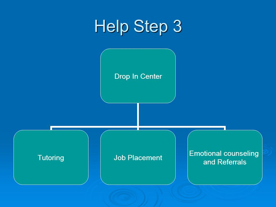 Help Step 3 Drop In Center TutoringJob Placement Emotional counseling and Referrals