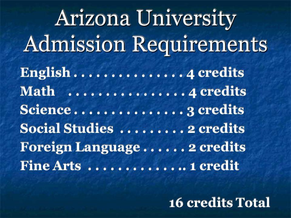 Arizona University Admission Requirements English...............