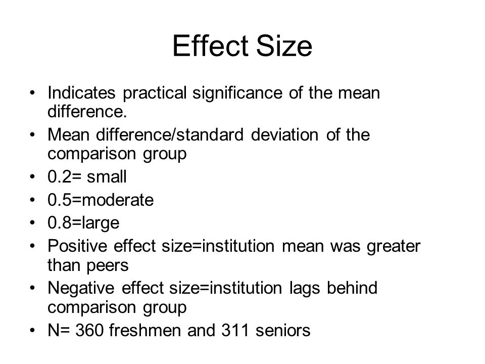 Effect Size Indicates practical significance of the mean difference.