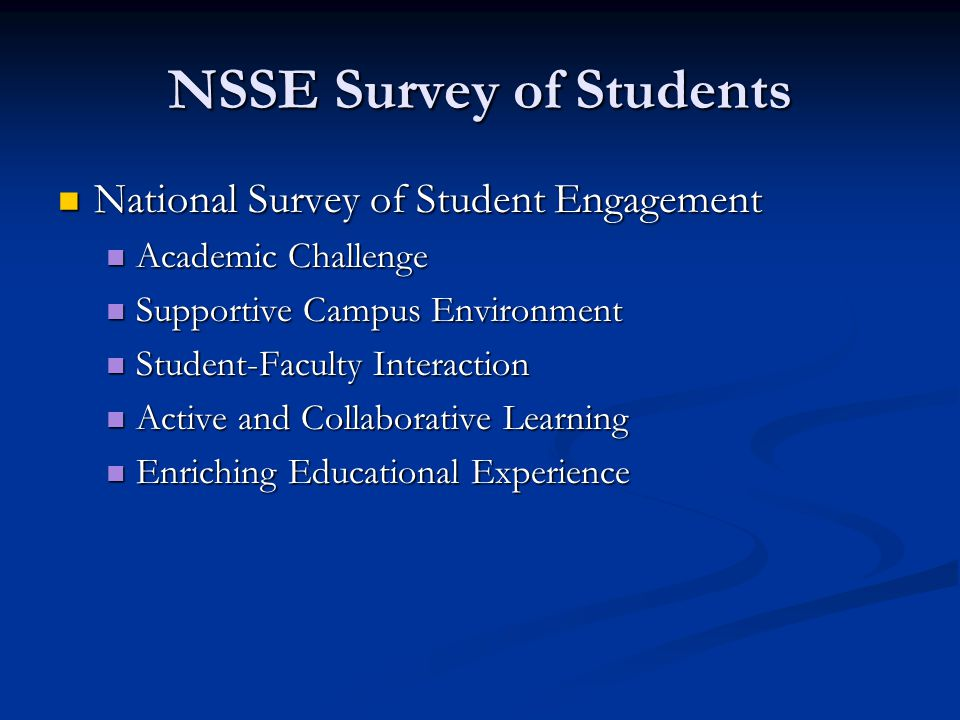 NSSE Survey of Students National Survey of Student Engagement National Survey of Student Engagement Academic Challenge Academic Challenge Supportive Campus Environment Supportive Campus Environment Student-Faculty Interaction Student-Faculty Interaction Active and Collaborative Learning Active and Collaborative Learning Enriching Educational Experience Enriching Educational Experience