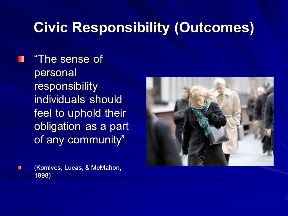 """Civic Responsibility (Outcomes) """"The sense of personal responsibility individuals should feel to uphold their obligation as a part of any community"""" ("""