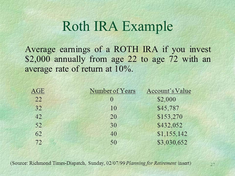 27 Roth IRA Example Average earnings of a ROTH IRA if you invest $2,000 annually from age 22 to age 72 with an average rate of return at 10%. AGE Numb