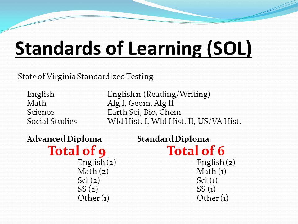 Standards of Learning (SOL) State of Virginia Standardized Testing EnglishEnglish 11 (Reading/Writing) MathAlg I, Geom, Alg II ScienceEarth Sci, Bio, Chem Social StudiesWld Hist.