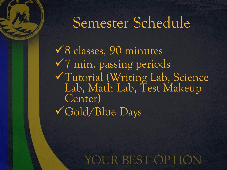 Semester Schedule 8 classes, 90 minutes 7 min.