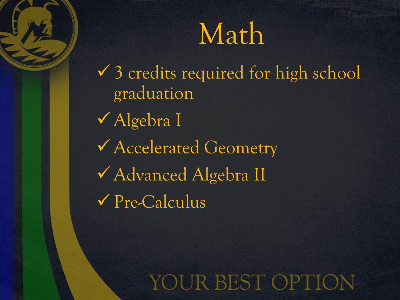 Math 3 credits required for high school graduation Algebra I Accelerated Geometry Advanced Algebra II Pre-Calculus