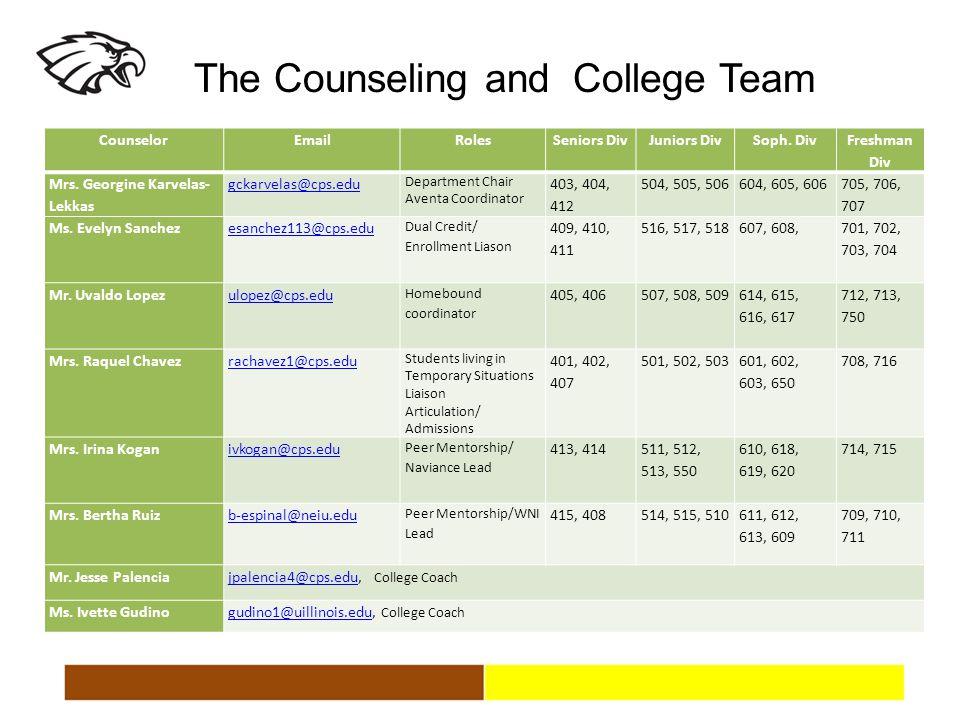 29 CounselorEmailRolesSeniors DivJuniors DivSoph. Div Freshman Div Mrs. Georgine Karvelas- Lekkas gckarvelas@cps.edu Department Chair Aventa Coordinat