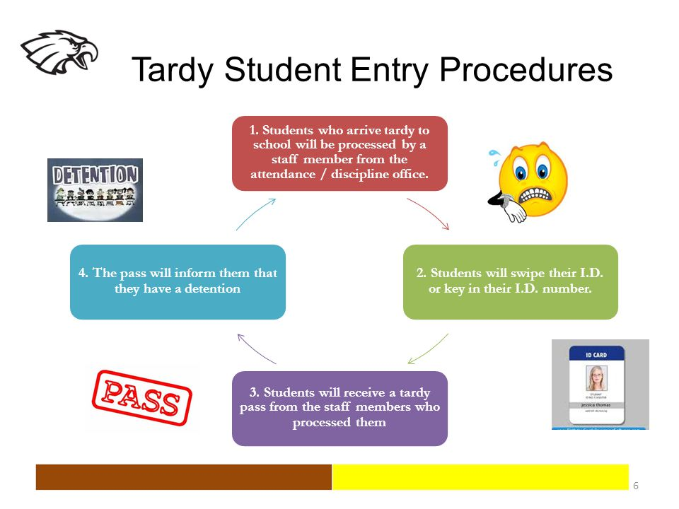 Tardy Student Entry Procedures 6 1.