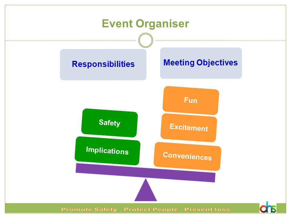 Event Organiser ResponsibilitiesMeeting Objectives Conveniences ExcitementFun Implications Safety
