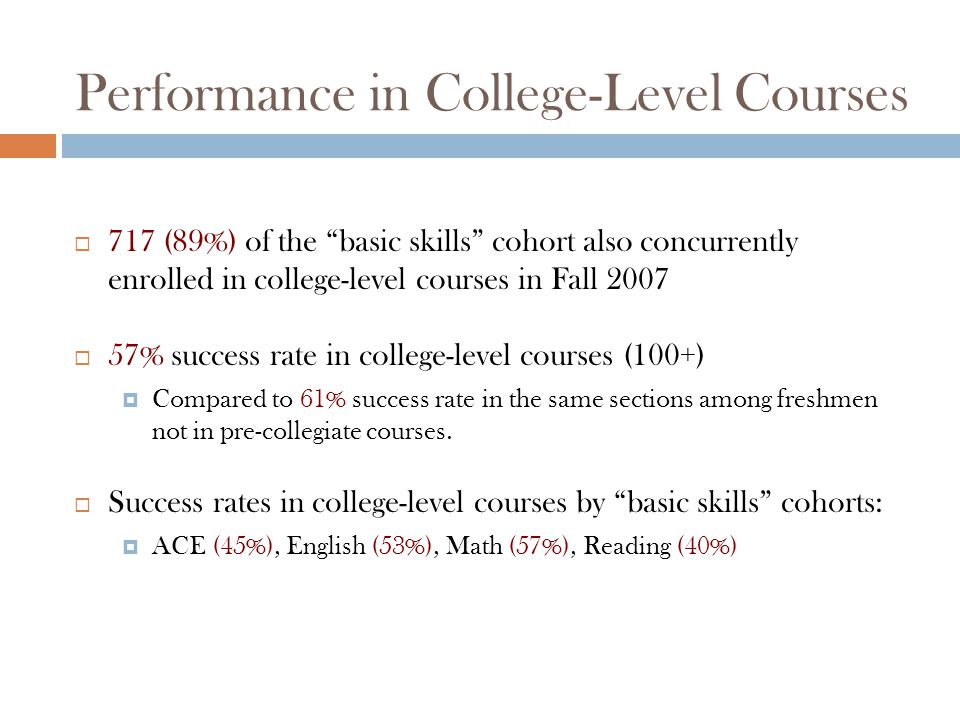 Performance in College-Level Courses  717 (89%) of the basic skills cohort also concurrently enrolled in college-level courses in Fall 2007  57% success rate in college-level courses (100+)  Compared to 61% success rate in the same sections among freshmen not in pre-collegiate courses.