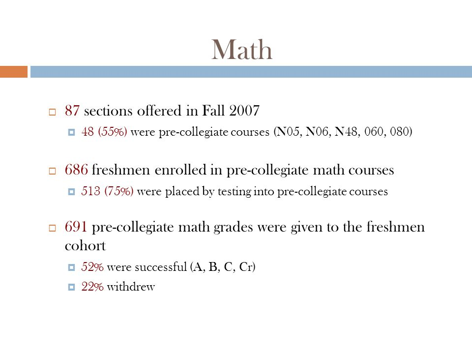 Reading  8 sections offered in Fall 2007  5 (62%) were basic pre-collegiate courses (096, 097)  84 freshmen enrolled in pre-collegiate reading courses  61 (73%) were placed by testing into pre-collegiate courses  84 pre-collegiate reading grades were given to the freshmen cohort  57% were successful (A, B, C, Cr)  20% withdrew