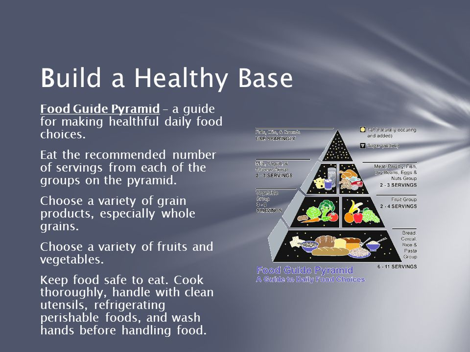 Build a Healthy Base Food Guide Pyramid – a guide for making healthful daily food choices. Eat the recommended number of servings from each of the gro