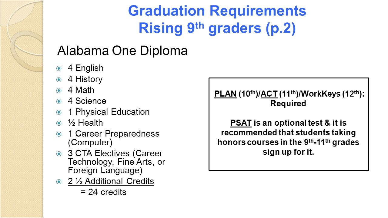 Graduation Requirements Rising 9 th graders (p.2)  4 English  4 History  4 Math  4 Science  1 Physical Education  ½ Health  1 Career Preparedne