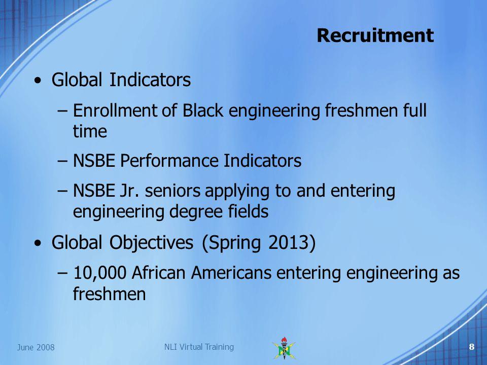 June 2008 NLI Virtual Training8 Recruitment Global Indicators –Enrollment of Black engineering freshmen full time –NSBE Performance Indicators –NSBE Jr.