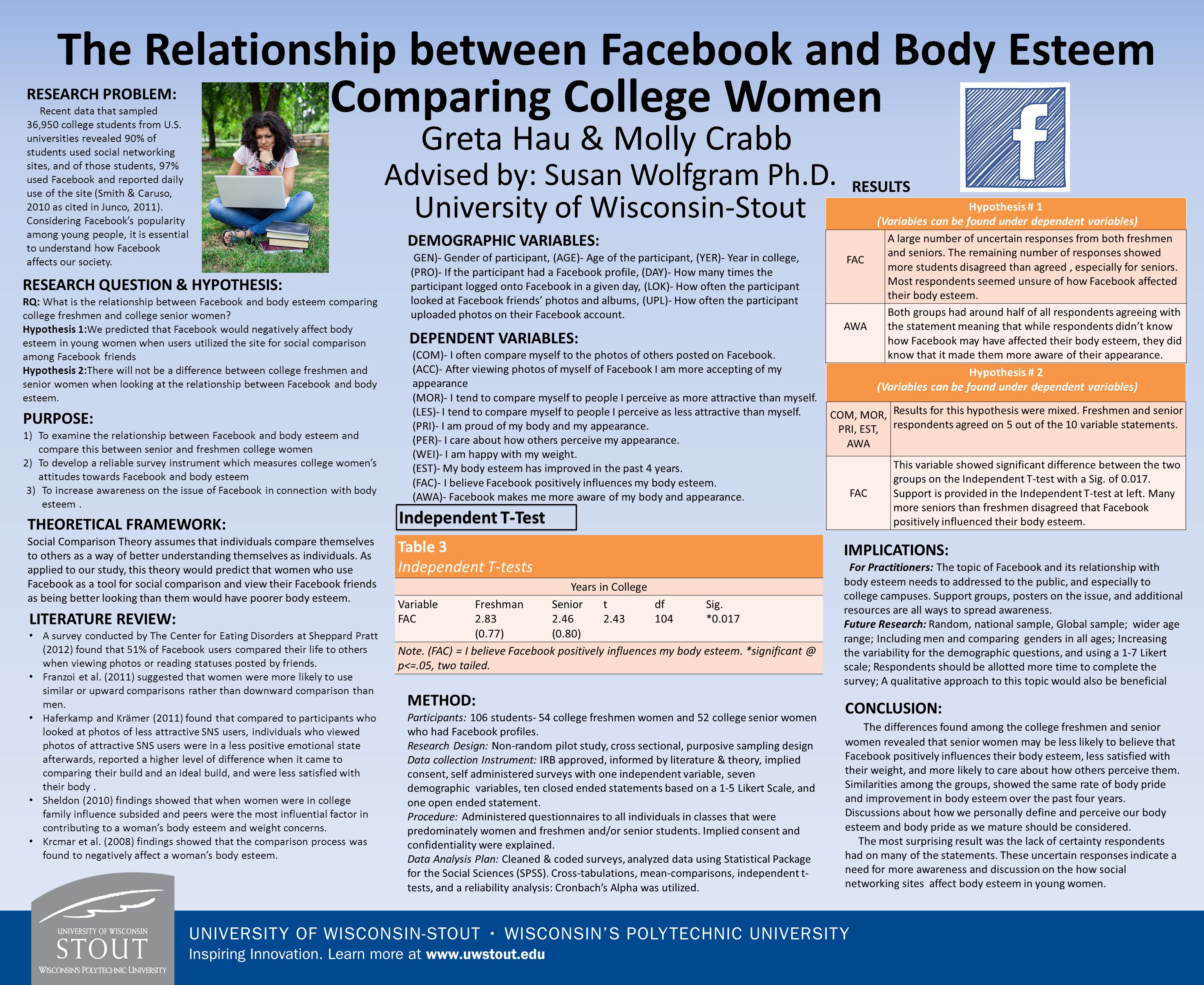 The Relationship between Facebook and Body Esteem Comparing College Women Greta Hau & Molly Crabb Advised by: Susan Wolfgram Ph.D.