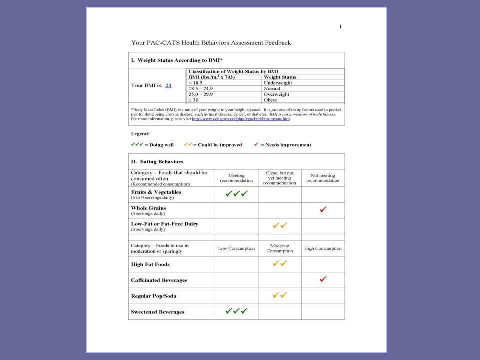 Example of Assessment