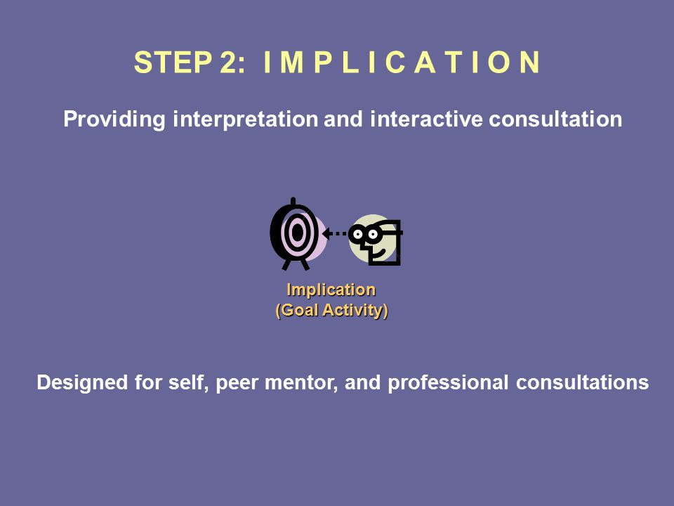 STEP 2: I M P L I C A T I O N Implication (Goal Activity) Providing interpretation and interactive consultation Designed for self, peer mentor, and professional consultations