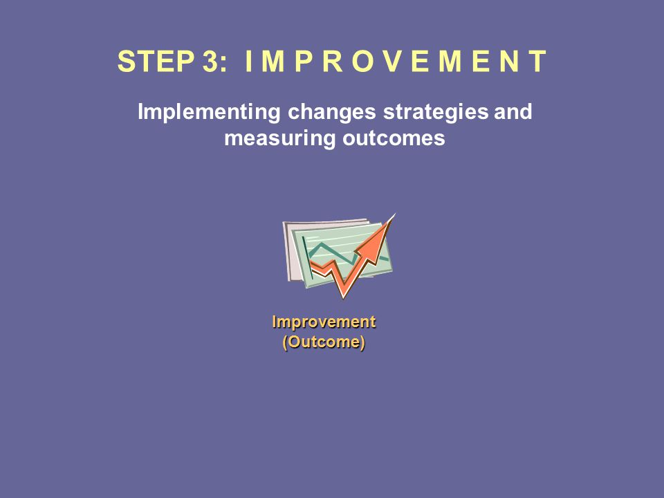 STEP 3: I M P R O V E M E N T Implementing changes strategies and measuring outcomes Improvement (Outcome)