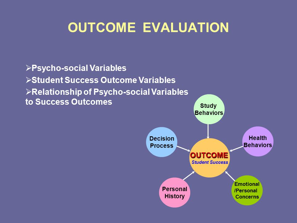 OUTCOME EVALUATION  Psycho-social Variables  Student Success Outcome Variables  Relationship of Psycho-social Variables to Success Outcomes Decision Process Personal History Emotional /Personal Concerns Health Behaviors Study BehaviorsOUTCOME Student Success