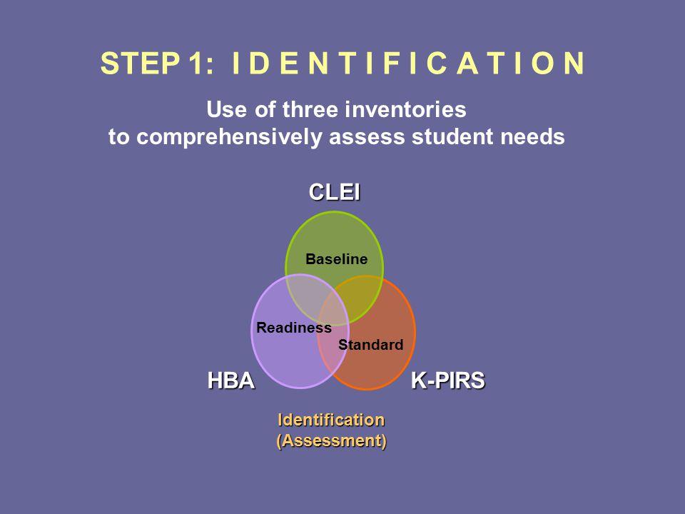 STEP 1: I D E N T I F I C A T I O N Use of three inventories to comprehensively assess student needsCLEIK-PIRSHBA Baseline Readiness Standard Identifi