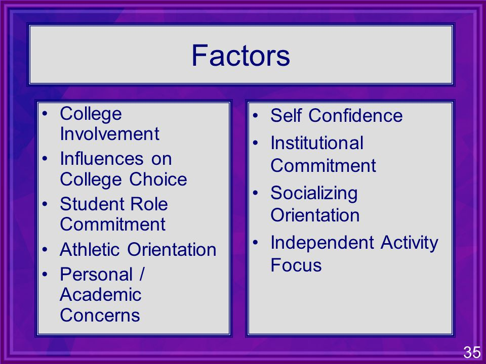 35 Factors College Involvement Influences on College Choice Student Role Commitment Athletic Orientation Personal / Academic Concerns Self Confidence Institutional Commitment Socializing Orientation Independent Activity Focus