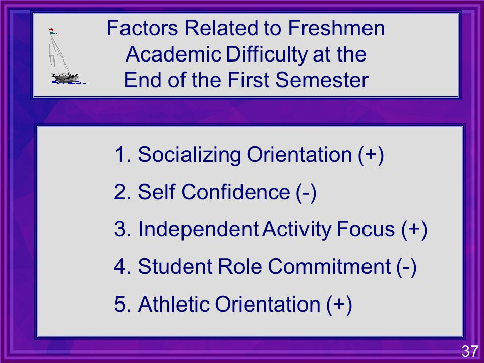37 Factors Related to Freshmen Academic Difficulty at the End of the First Semester 1.