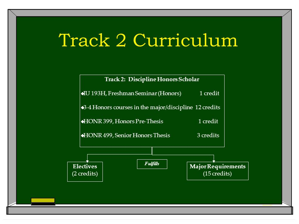 Track 2 Curriculum Track 2: Discipline Honors Scholar  IU 193H, Freshman Seminar (Honors) 1 credit  3-4 Honors courses in the major/discipline 12 credits  HONR 399, Honors Pre-Thesis 1 credit  HONR 499, Senior Honors Thesis 3 credits Fulfills Electives (2 credits) Major Requirements (15 credits)