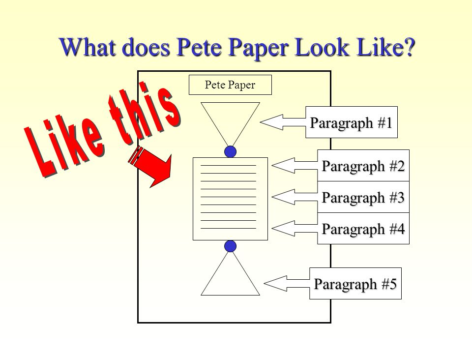 Who is Pete Paper. Pete Paper is a model of how you should write a shotgun essay.