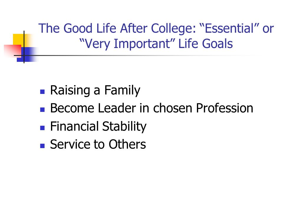 The Good Life After College: Essential or Very Important Life Goals Raising a Family Become Leader in chosen Profession Financial Stability Service to Others